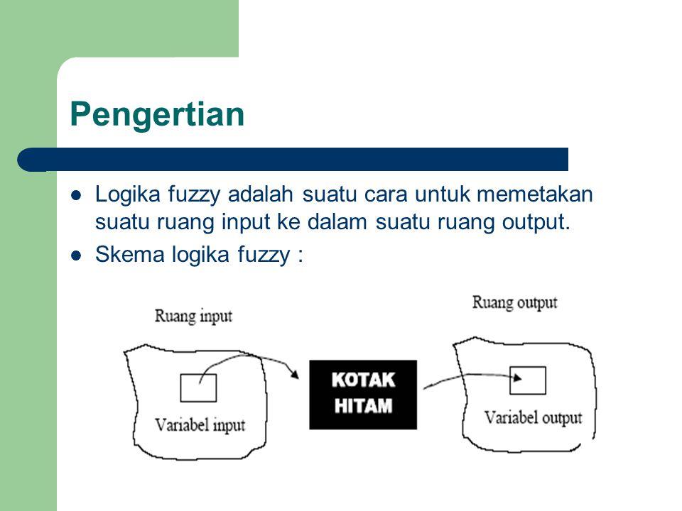 Pengertian Logika fuzzy adalah suatu cara untuk memetakan suatu ruang input ke dalam suatu ruang output.