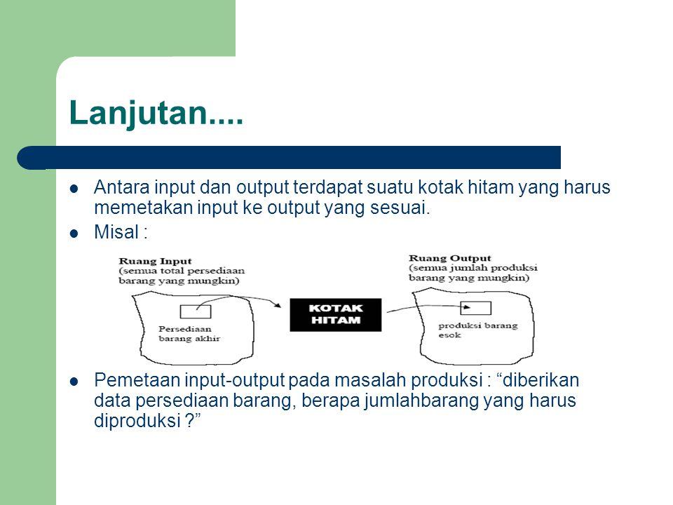 Lanjutan.... Antara input dan output terdapat suatu kotak hitam yang harus memetakan input ke output yang sesuai.