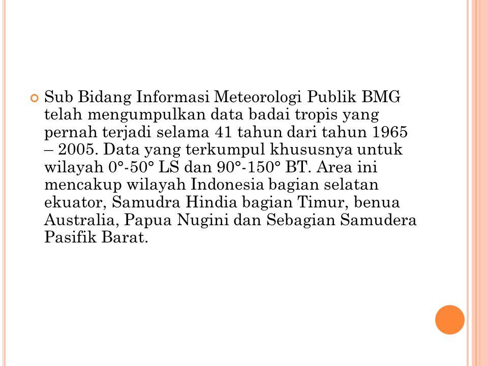 Sub Bidang Informasi Meteorologi Publik BMG telah mengumpulkan data badai tropis yang pernah terjadi selama 41 tahun dari tahun 1965 – 2005.