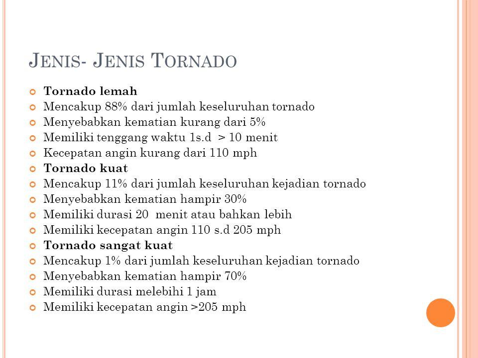 Jenis- Jenis Tornado Tornado lemah
