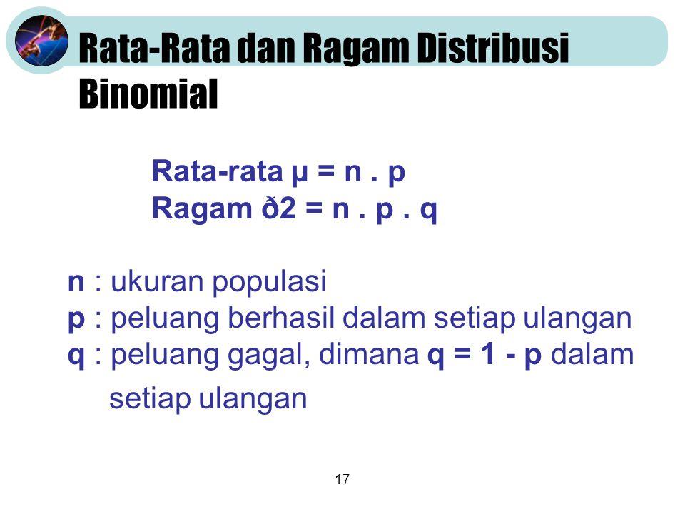 Rata-Rata dan Ragam Distribusi Binomial