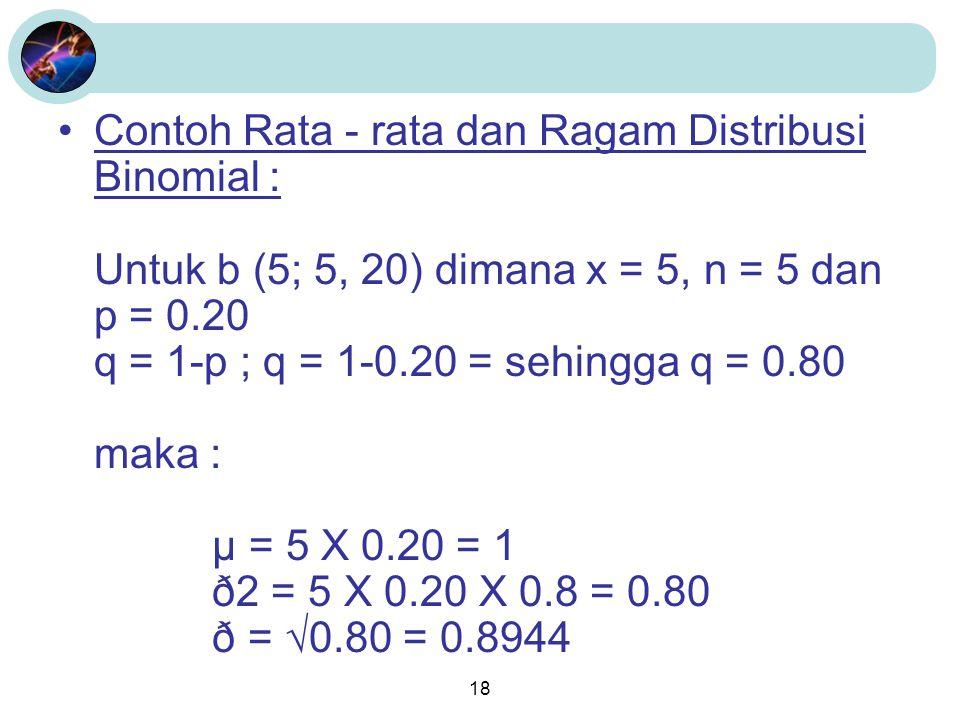 Contoh Rata - rata dan Ragam Distribusi Binomial : Untuk b (5; 5, 20) dimana x = 5, n = 5 dan p = 0.20 q = 1-p ; q = 1-0.20 = sehingga q = 0.80 maka : µ = 5 X 0.20 = 1 ð2 = 5 X 0.20 X 0.8 = 0.80 ð = √0.80 = 0.8944