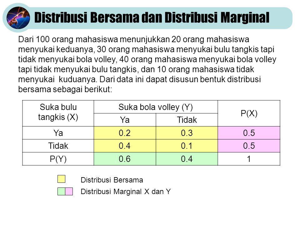 Distribusi Bersama dan Distribusi Marginal