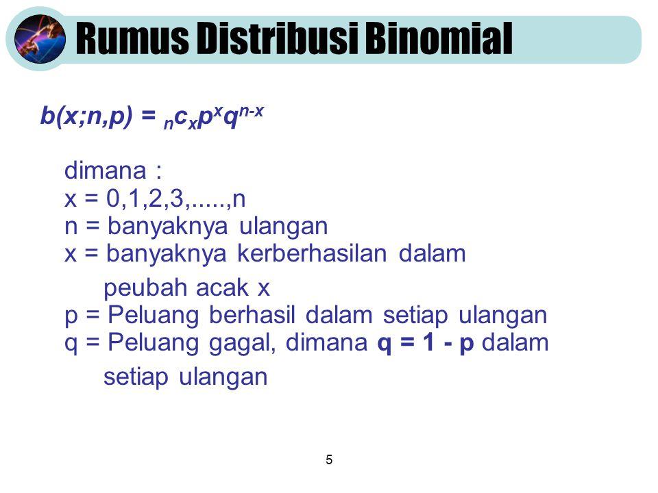 Rumus Distribusi Binomial