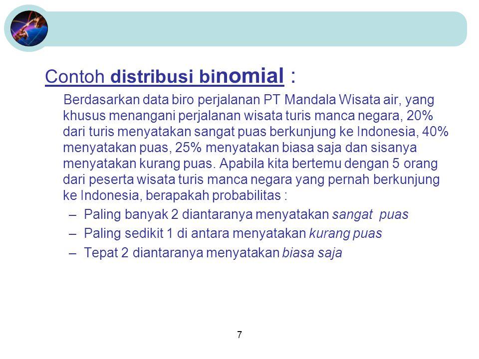 Contoh distribusi binomial :