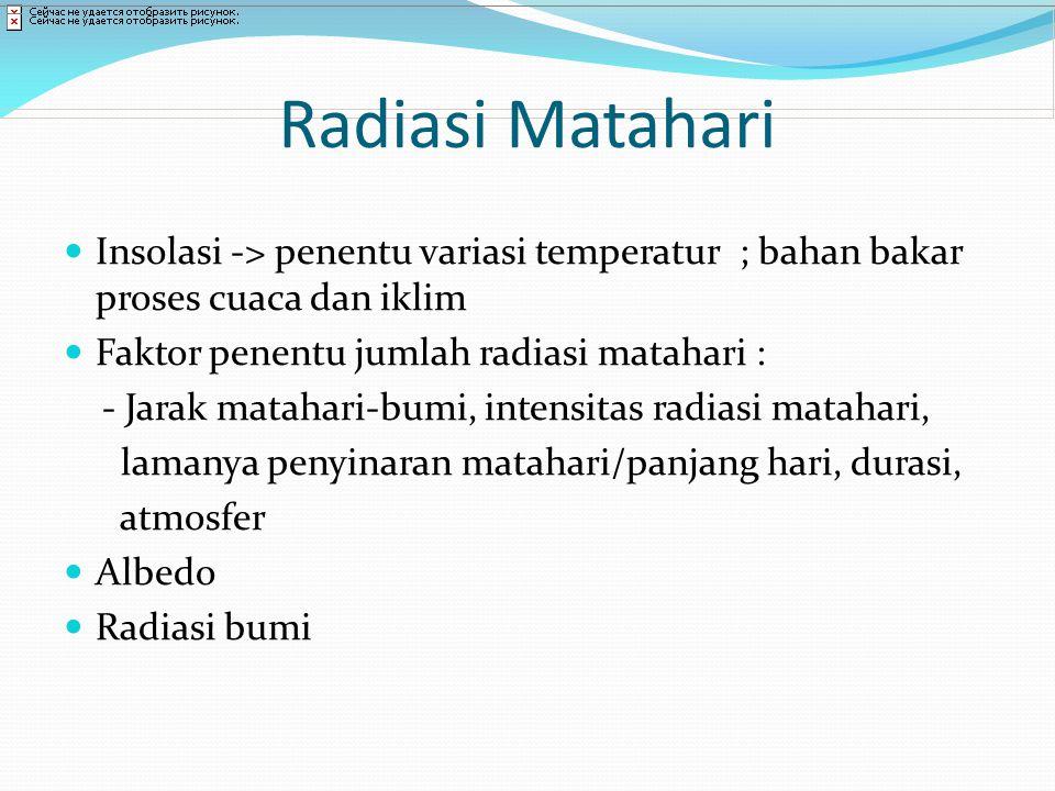 Radiasi Matahari Insolasi -> penentu variasi temperatur ; bahan bakar proses cuaca dan iklim. Faktor penentu jumlah radiasi matahari :