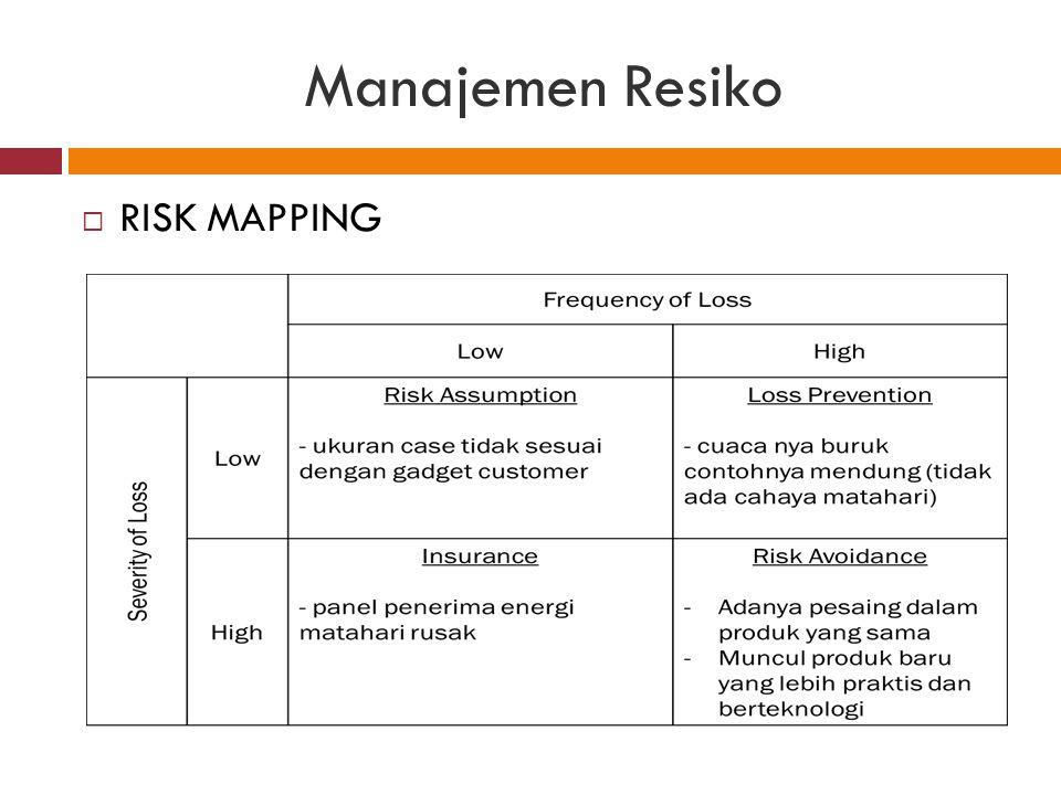 Manajemen Resiko RISK MAPPING