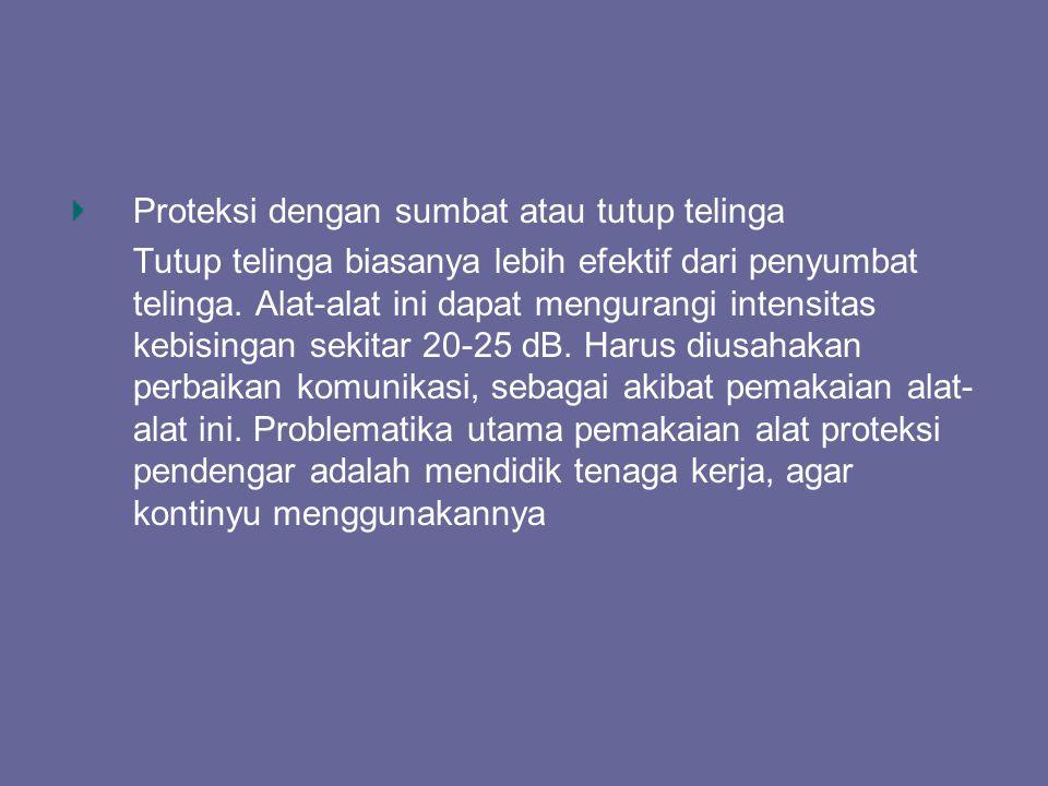 Proteksi dengan sumbat atau tutup telinga