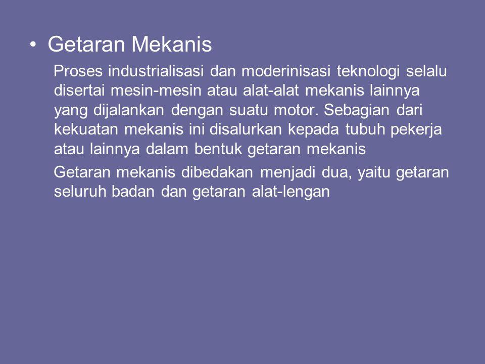 Getaran Mekanis