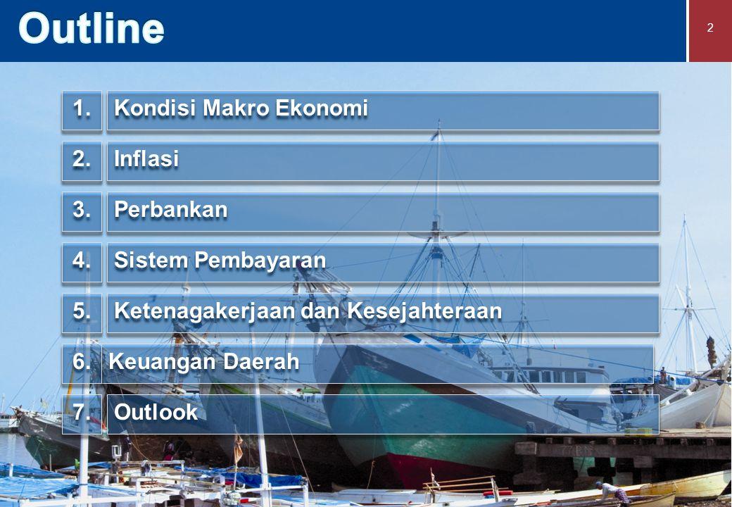 Outline 1. Kondisi Makro Ekonomi 2. Inflasi 3. Perbankan 4.