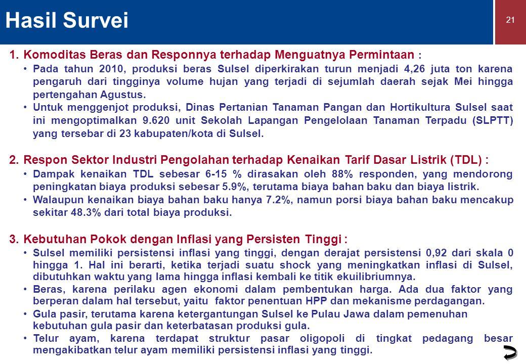 Hasil Survei Komoditas Beras dan Responnya terhadap Menguatnya Permintaan :
