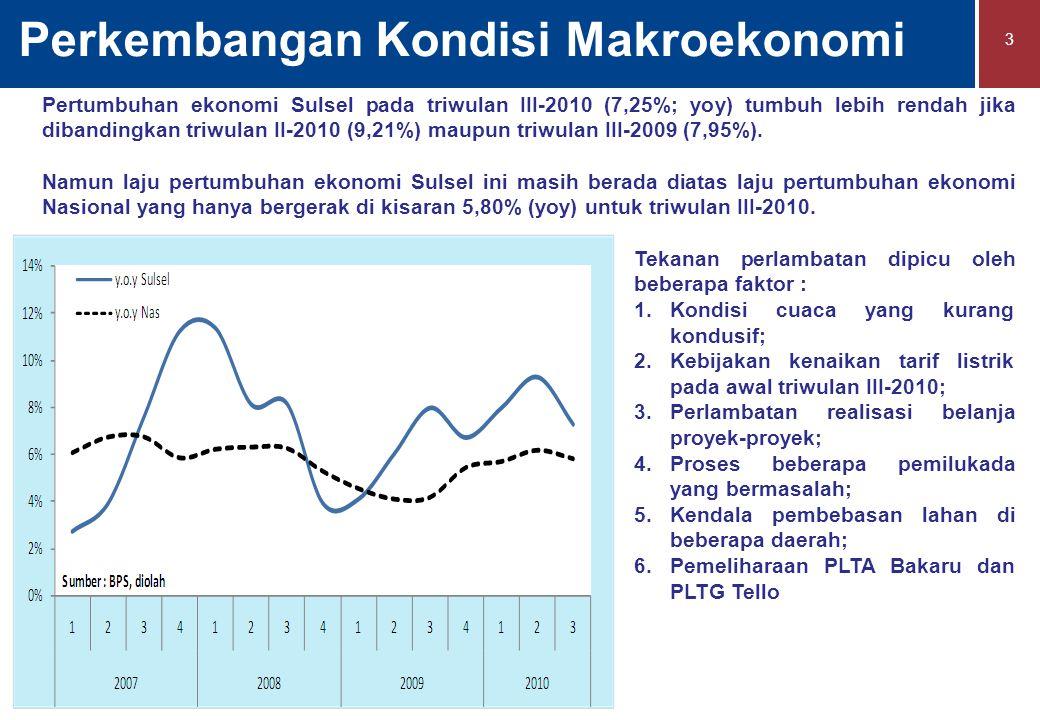 Perkembangan Kondisi Makroekonomi
