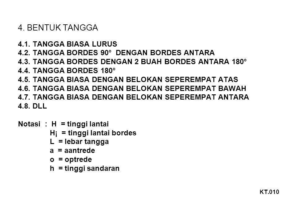 4. BENTUK TANGGA 4.1. TANGGA BIASA LURUS