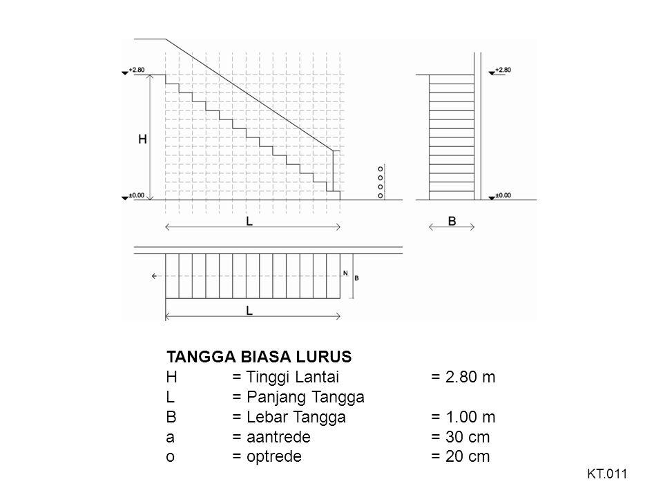 TANGGA BIASA LURUS H = Tinggi Lantai = 2.80 m L = Panjang Tangga
