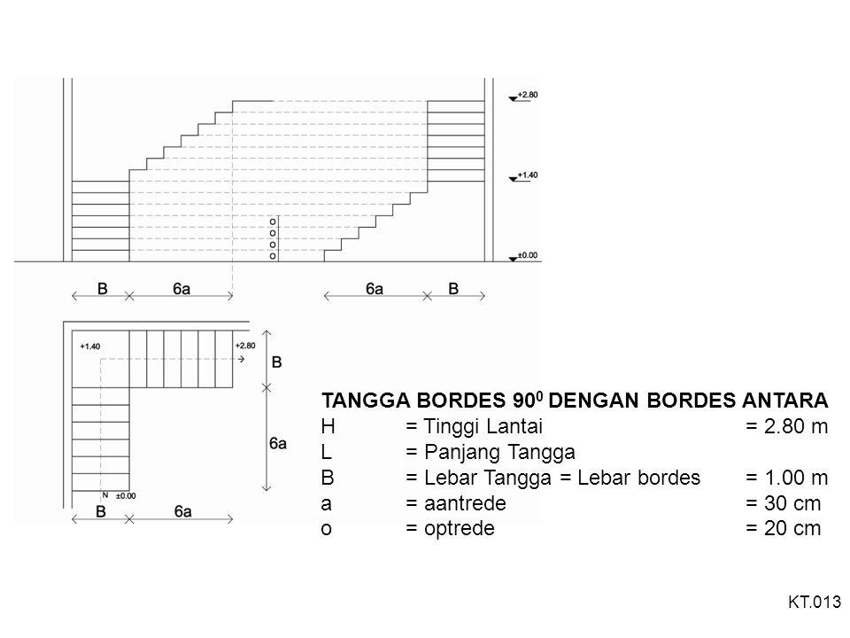 TANGGA BORDES 900 DENGAN BORDES ANTARA H = Tinggi Lantai = 2.80 m