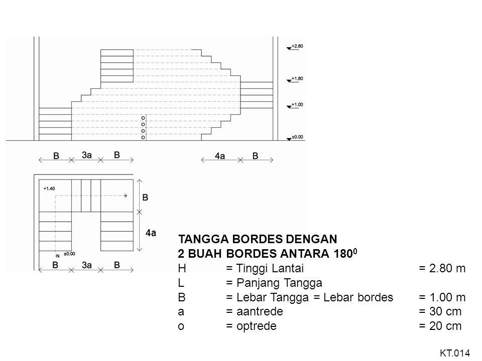 B = Lebar Tangga = Lebar bordes = 1.00 m a = aantrede = 30 cm