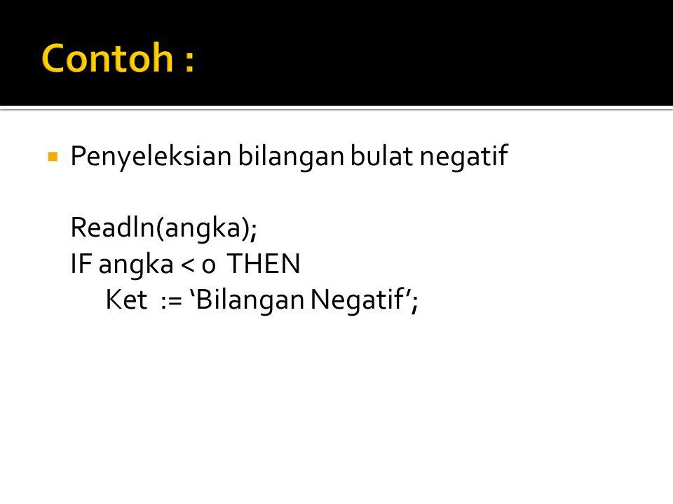 Contoh : Penyeleksian bilangan bulat negatif Readln(angka);