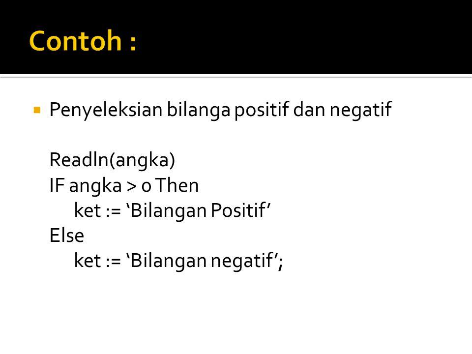 Contoh : Penyeleksian bilanga positif dan negatif Readln(angka)