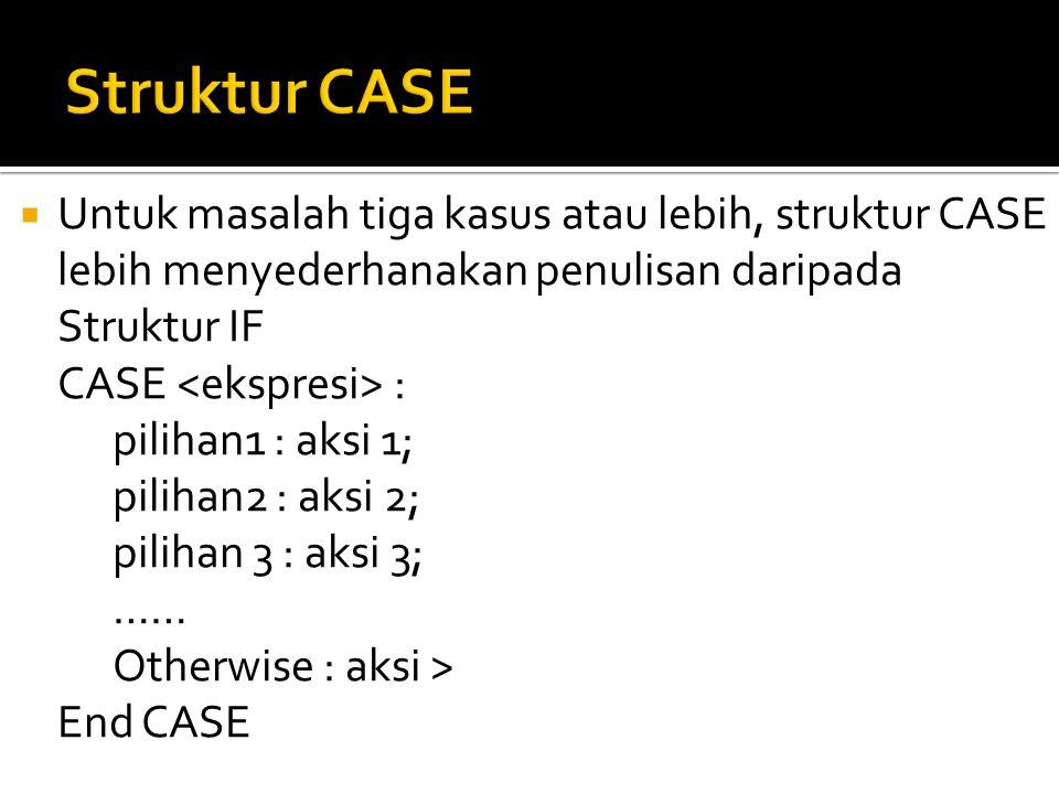 Struktur CASE Untuk masalah tiga kasus atau lebih, struktur CASE lebih menyederhanakan penulisan daripada Struktur IF.