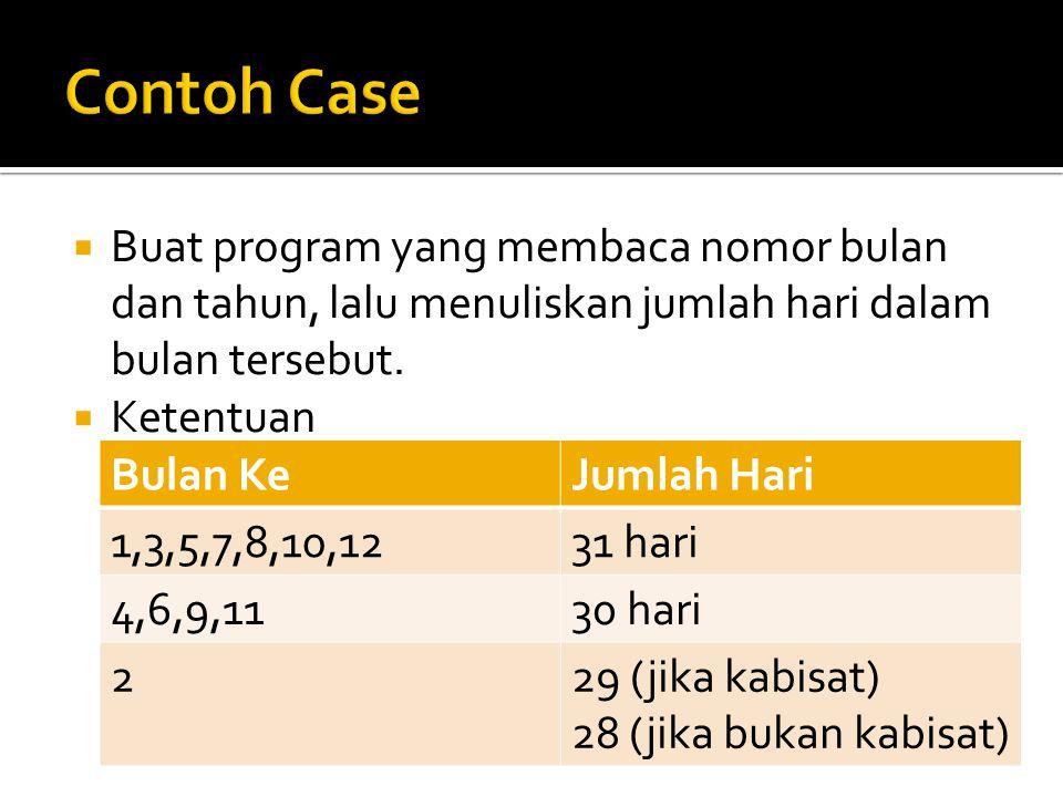Contoh Case Buat program yang membaca nomor bulan dan tahun, lalu menuliskan jumlah hari dalam bulan tersebut.