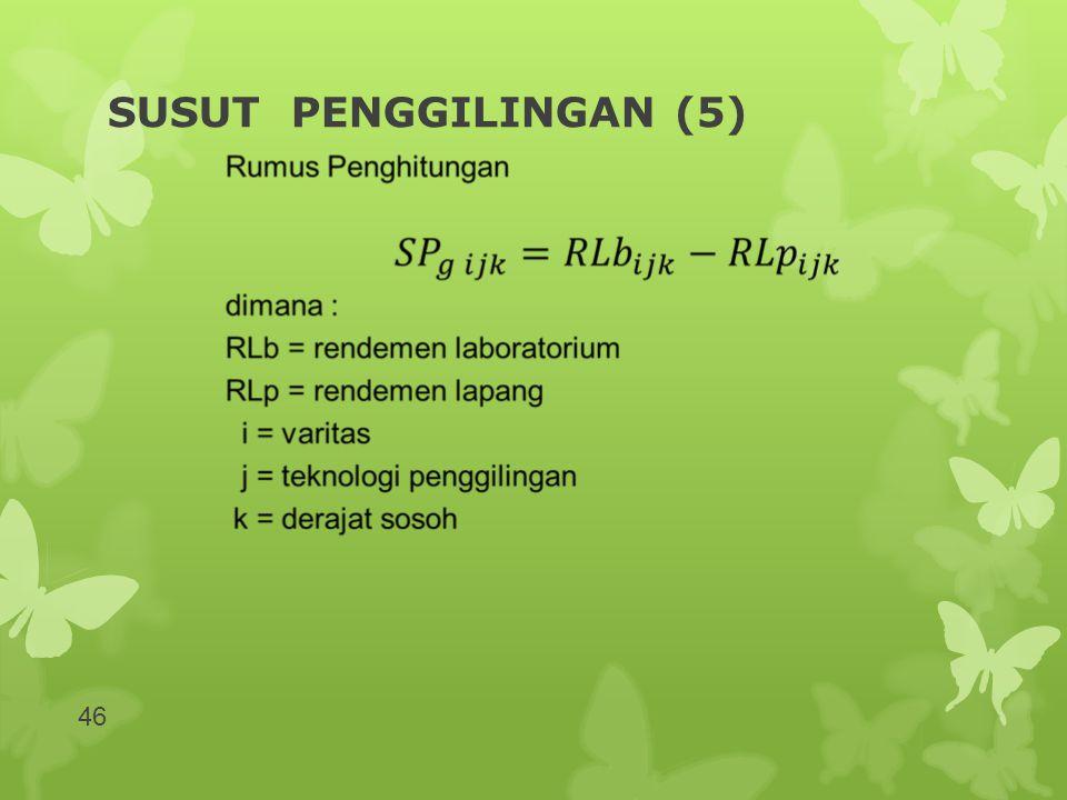 SUSUT PENGGILINGAN (5)