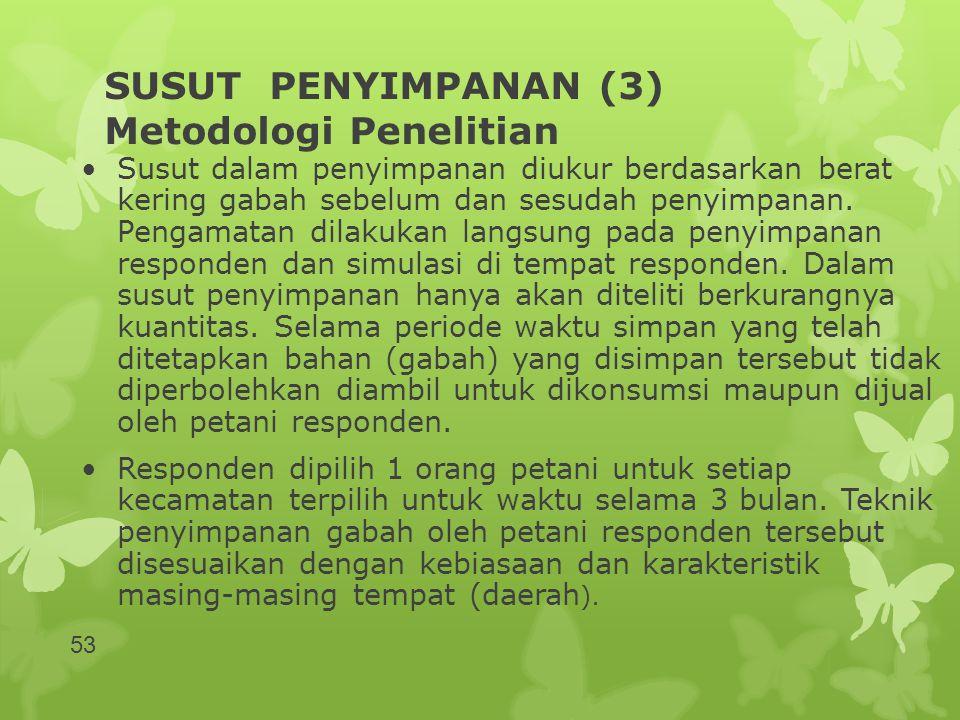 SUSUT PENYIMPANAN (3) Metodologi Penelitian
