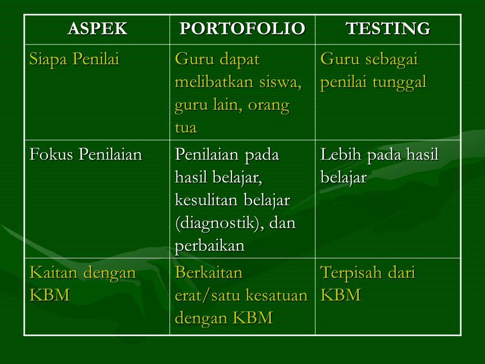 ASPEK PORTOFOLIO. TESTING. Siapa Penilai. Guru dapat melibatkan siswa, guru lain, orang tua. Guru sebagai penilai tunggal.