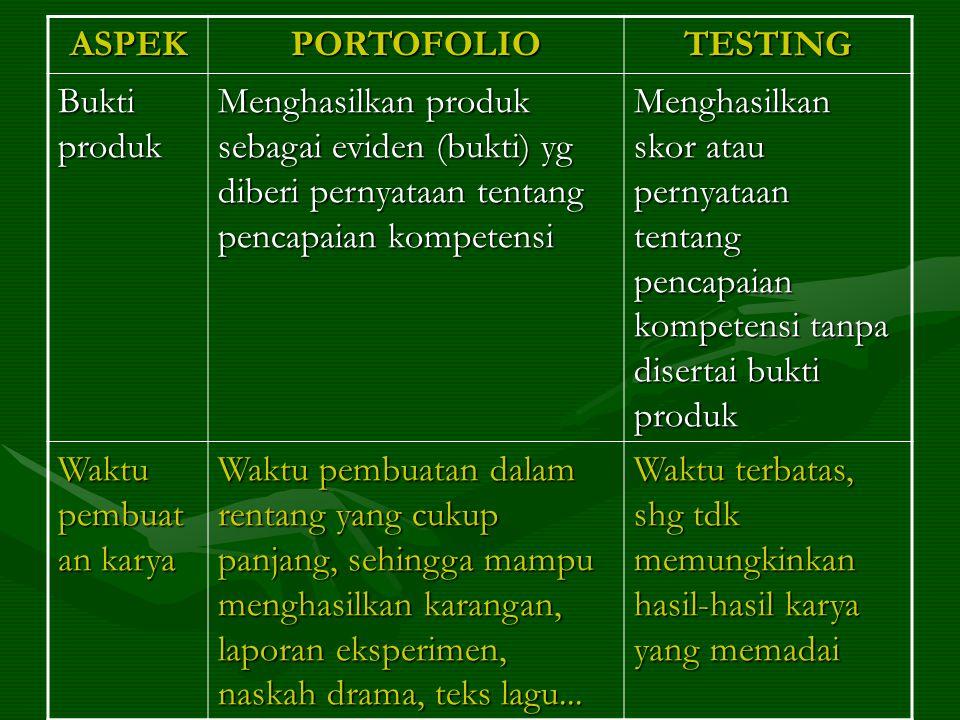 ASPEK PORTOFOLIO. TESTING. Bukti produk. Menghasilkan produk sebagai eviden (bukti) yg diberi pernyataan tentang pencapaian kompetensi.