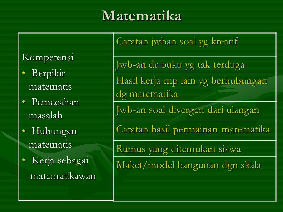 Matematika Catatan jwban soal yg kreatif Kompetensi
