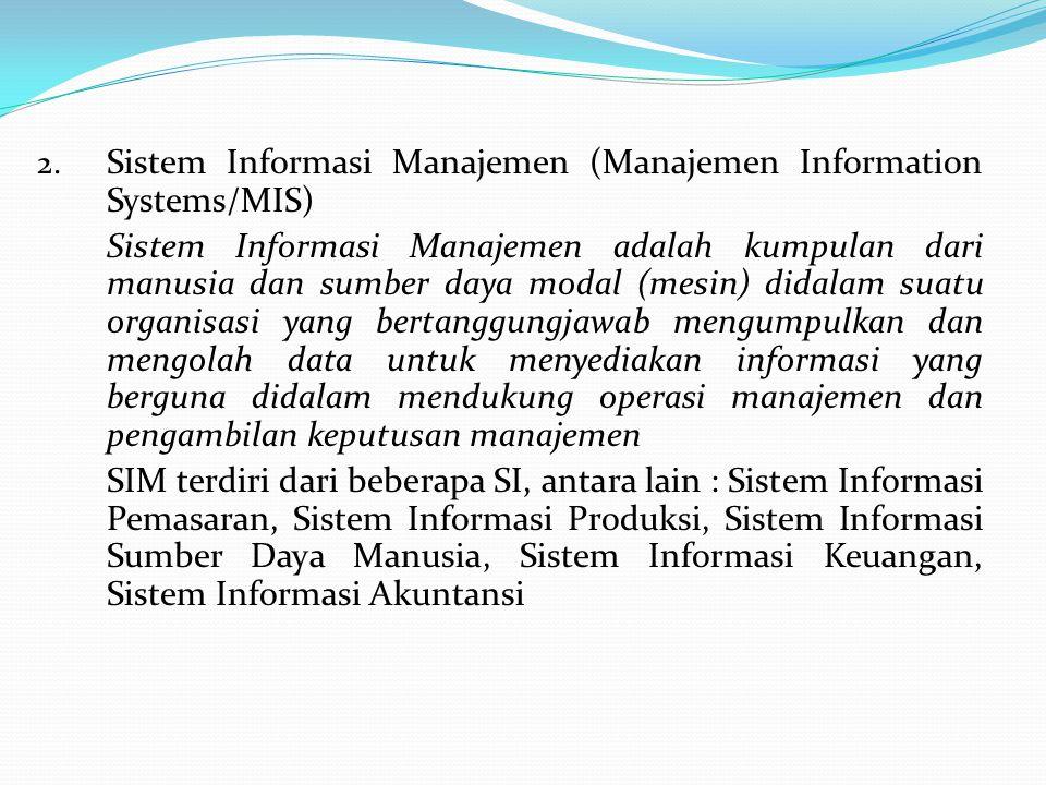 Sistem Informasi Manajemen (Manajemen Information Systems/MIS)
