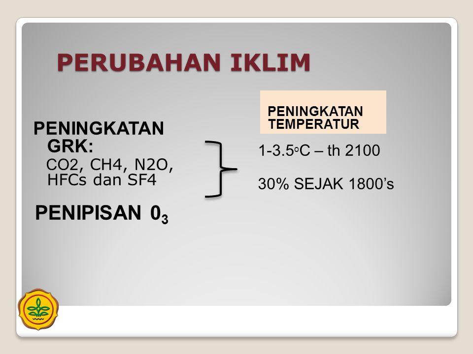 PERUBAHAN IKLIM PENIPISAN 03 PENINGKATAN GRK: