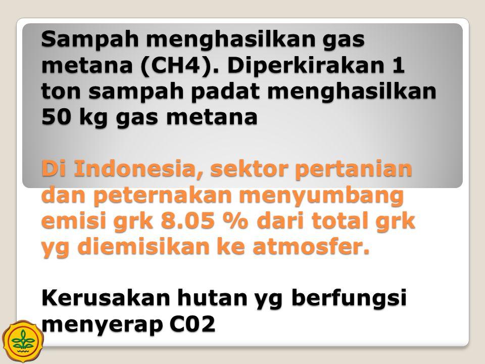 Sampah menghasilkan gas metana (CH4)