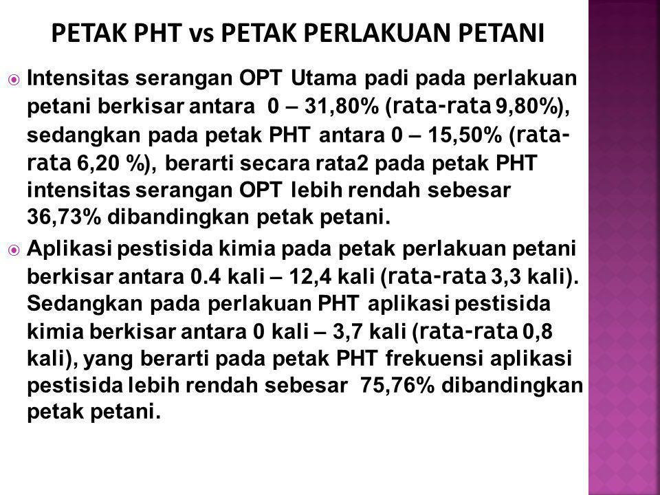PETAK PHT vs PETAK PERLAKUAN PETANI