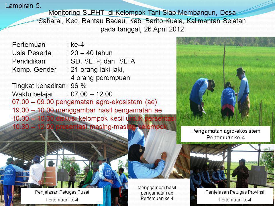 Pendidikan : SD, SLTP, dan SLTA Komp. Gender : 21 orang laki-laki,