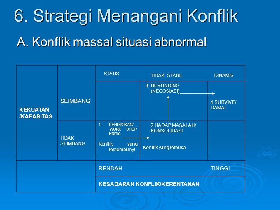 6. Strategi Menangani Konflik