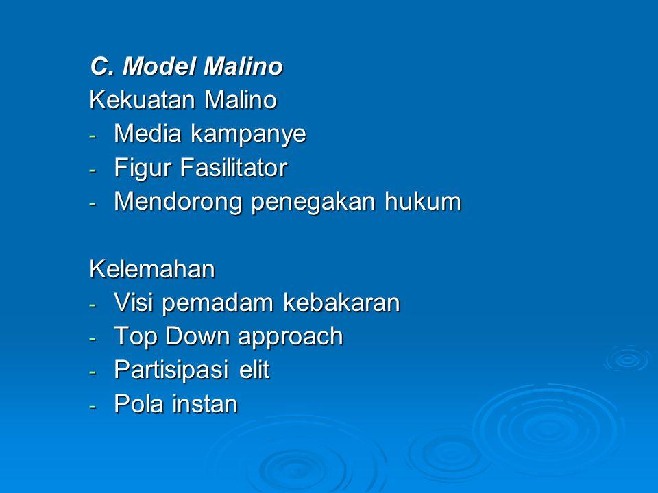 C. Model Malino Kekuatan Malino. Media kampanye. Figur Fasilitator. Mendorong penegakan hukum. Kelemahan.