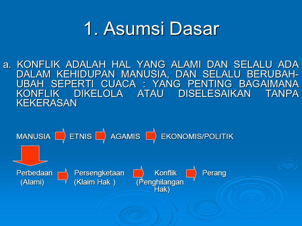 1. Asumsi Dasar