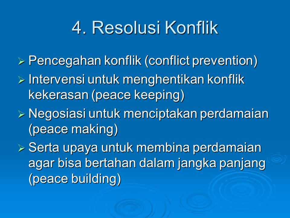 4. Resolusi Konflik Pencegahan konflik (conflict prevention)