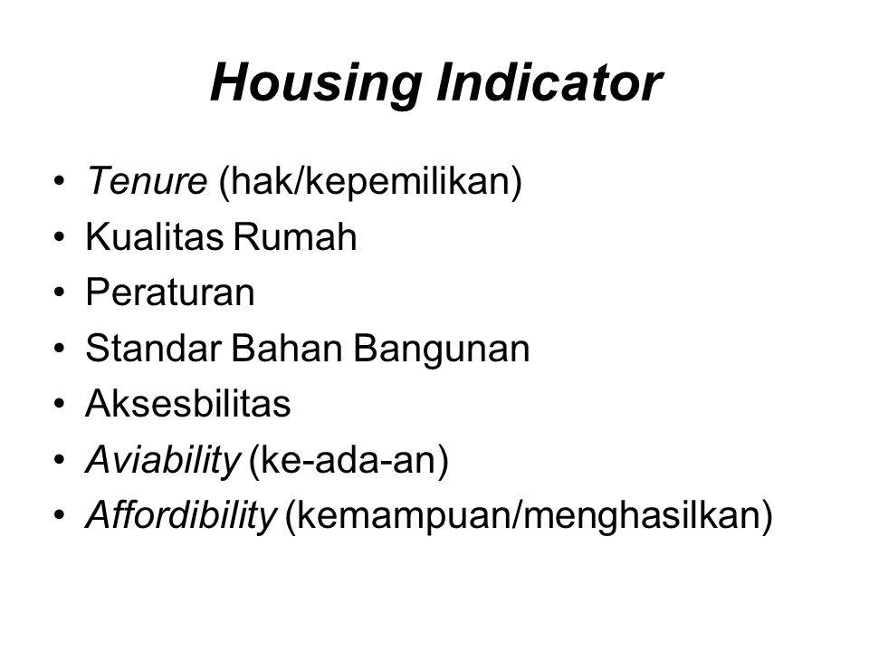 Housing Indicator Tenure (hak/kepemilikan) Kualitas Rumah Peraturan