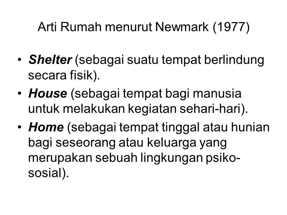 Arti Rumah menurut Newmark (1977)
