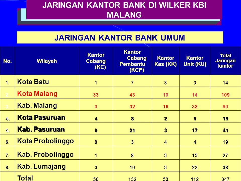JARINGAN KANTOR BANK DI WILKER KBI MALANG JARINGAN KANTOR BANK UMUM