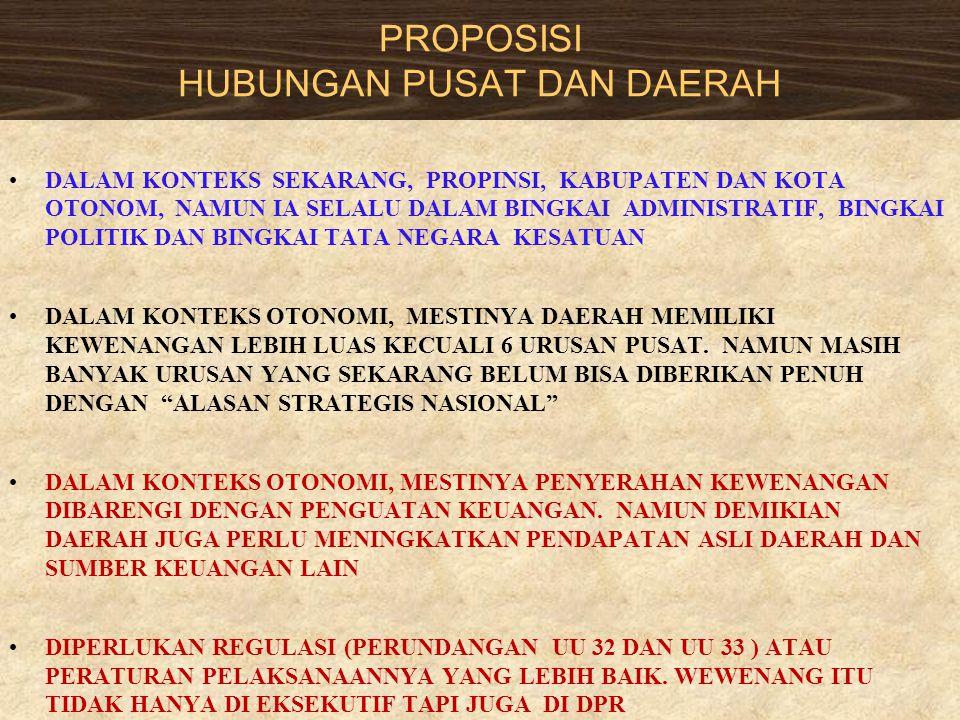 PROPOSISI HUBUNGAN PUSAT DAN DAERAH