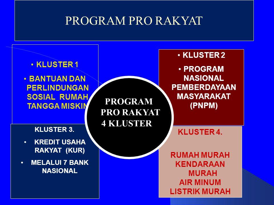 PROGRAM PRO RAKYAT PROGRAM PRO RAKYAT 4 KLUSTER KLUSTER 1