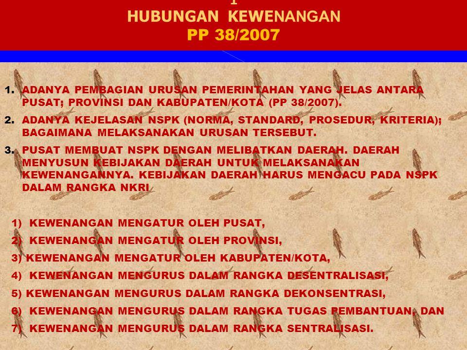1 HUBUNGAN KEWENANGAN PP 38/2007