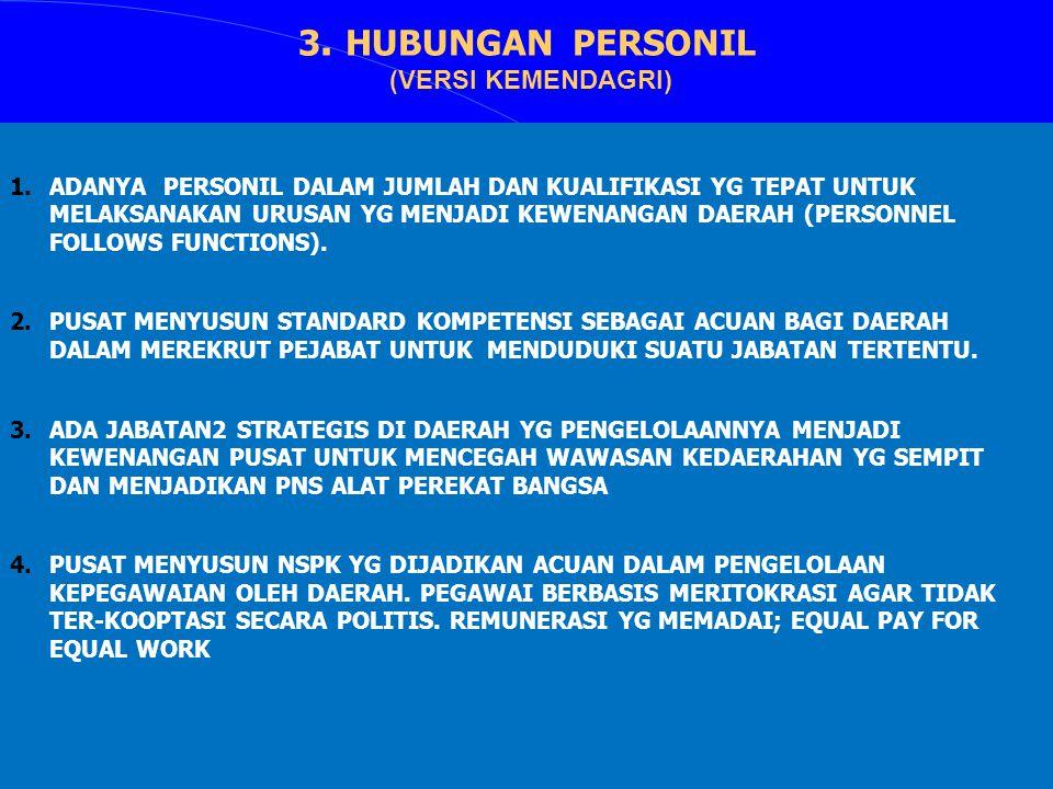 3. HUBUNGAN PERSONIL (VERSI KEMENDAGRI)