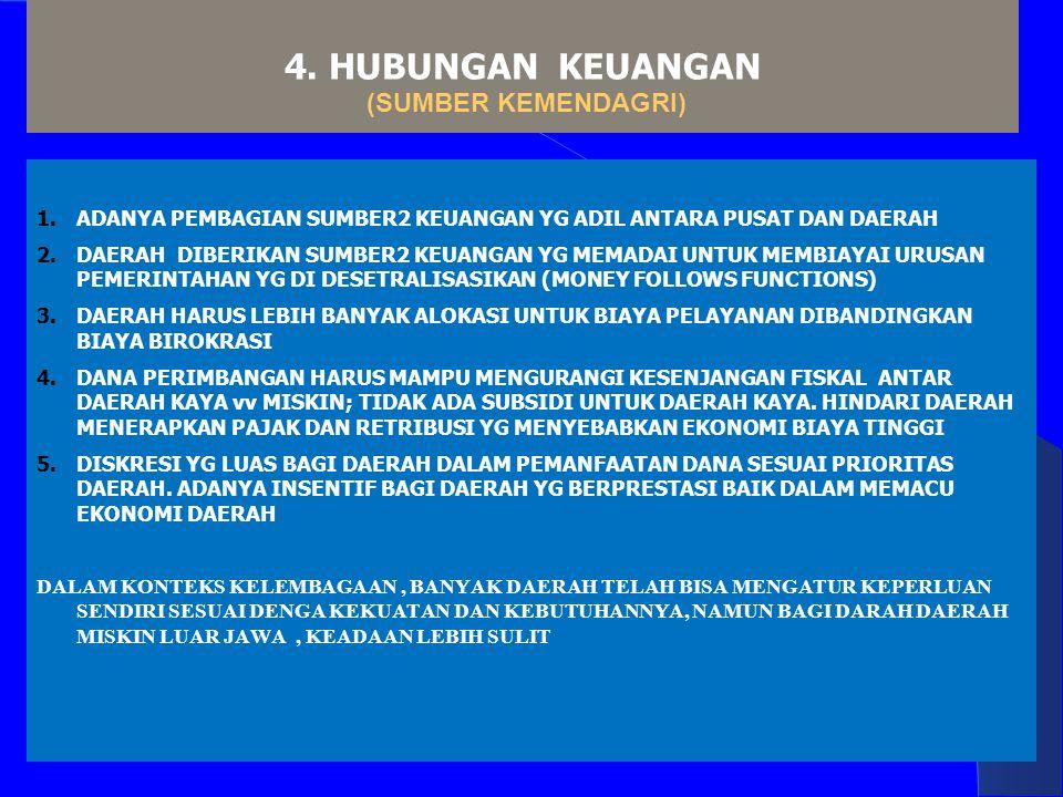 4. HUBUNGAN KEUANGAN (SUMBER KEMENDAGRI)