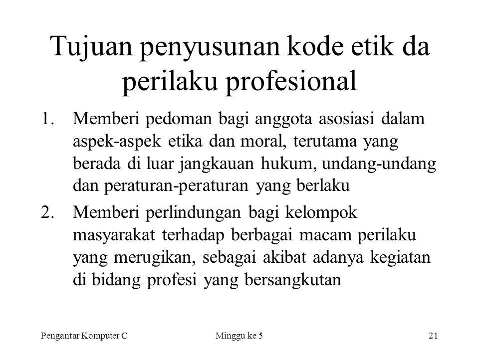 Tujuan penyusunan kode etik da perilaku profesional