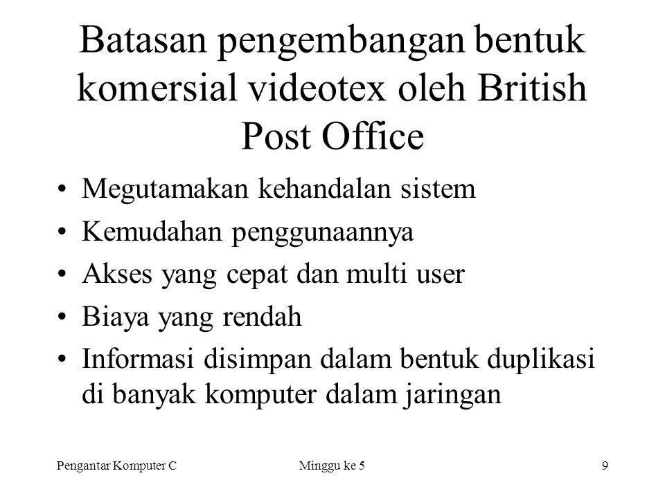 Batasan pengembangan bentuk komersial videotex oleh British Post Office