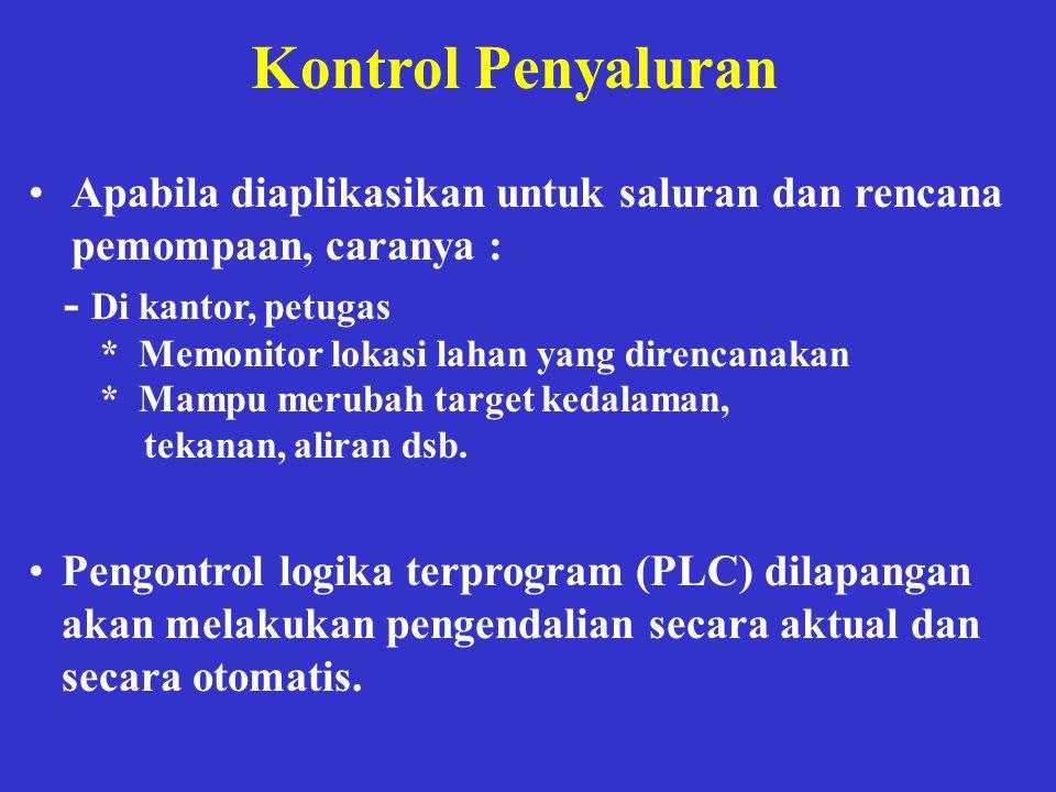 Kontrol Penyaluran - Di kantor, petugas