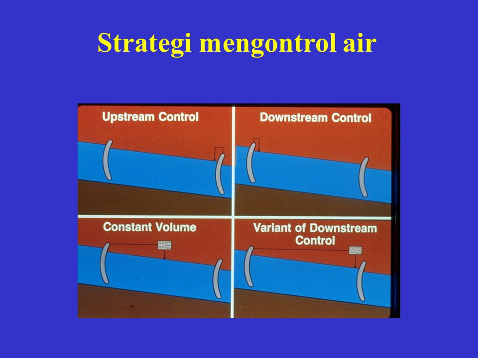Strategi mengontrol air